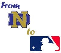 From ND to MLB: The index